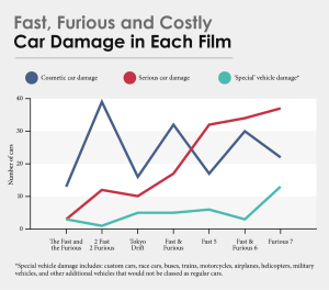 The Fate of the Furious Makes It Clear: Cyber Insurance Needs Uncommon Solutions
