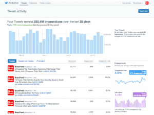 Your Twitter Audience is Probably Much Smaller Than You Thought