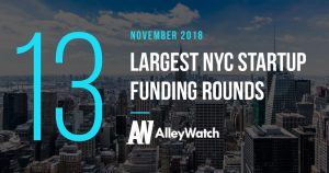 These 13 NYC Startup Raised the Most Capital in November 2018