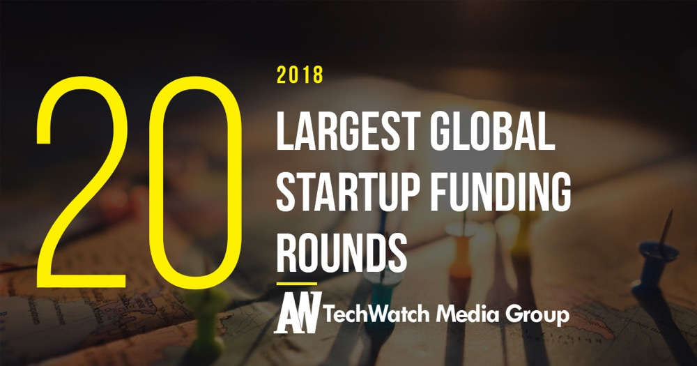 These are the 20 Largest Global Startup Funding Rounds of 2018