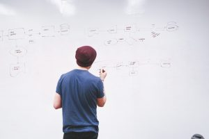 7 Criteria to Help You Choose the Right Investor(s) for Your Startup