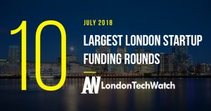 These 10 London Startups Raised the Most Capital in July 2018