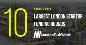 These 10 London Startups Raised the Most Capital in October 2018