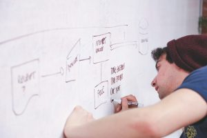 4 Key Ways to Implement Strategic Design Thinking in Your Business