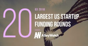 The 20 Startups Raised The Largest US Funding Rounds in Q3 2018