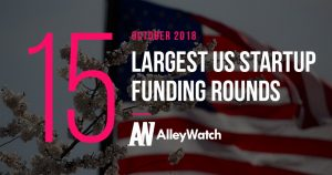 These 15 US Startups Raised the Most Funding in October 2018