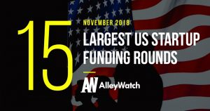 These 15 US Startups Raised the Most Funding in November 2018