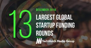 The 13 Largest Global Startup Funding Rounds of December 2018