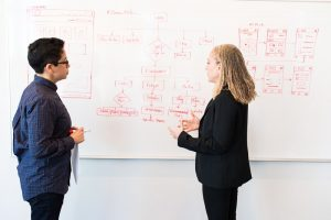 5 Phases of Leadership Growth Lead To Company Success