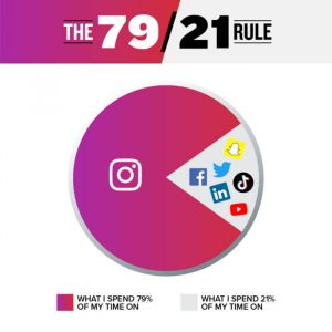 The 79/21 Rule to Build a Long Term Business
